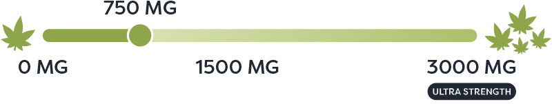 CBD STRENGTH 750MG