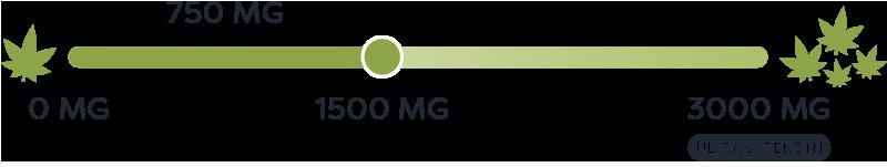 CBD_STRENGTH-1500MG