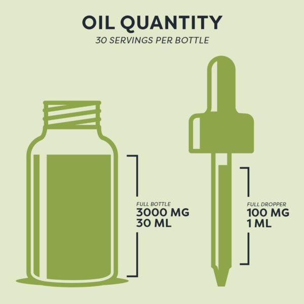 CBD Oil Serving